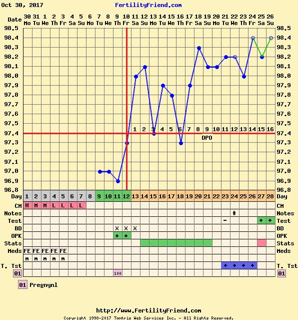 chartgraph_module.php-3